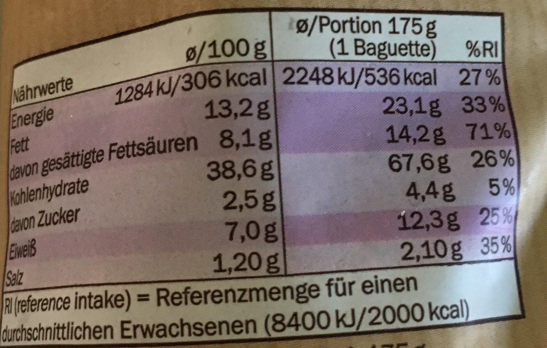 Baguette de ajo - Informations nutritionnelles
