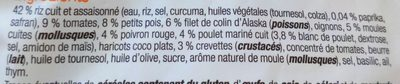 Paella - Ingrédients - fr