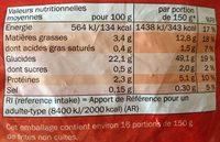 Frites - Información nutricional
