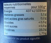 Crevettes boite - Nutrition facts - fr