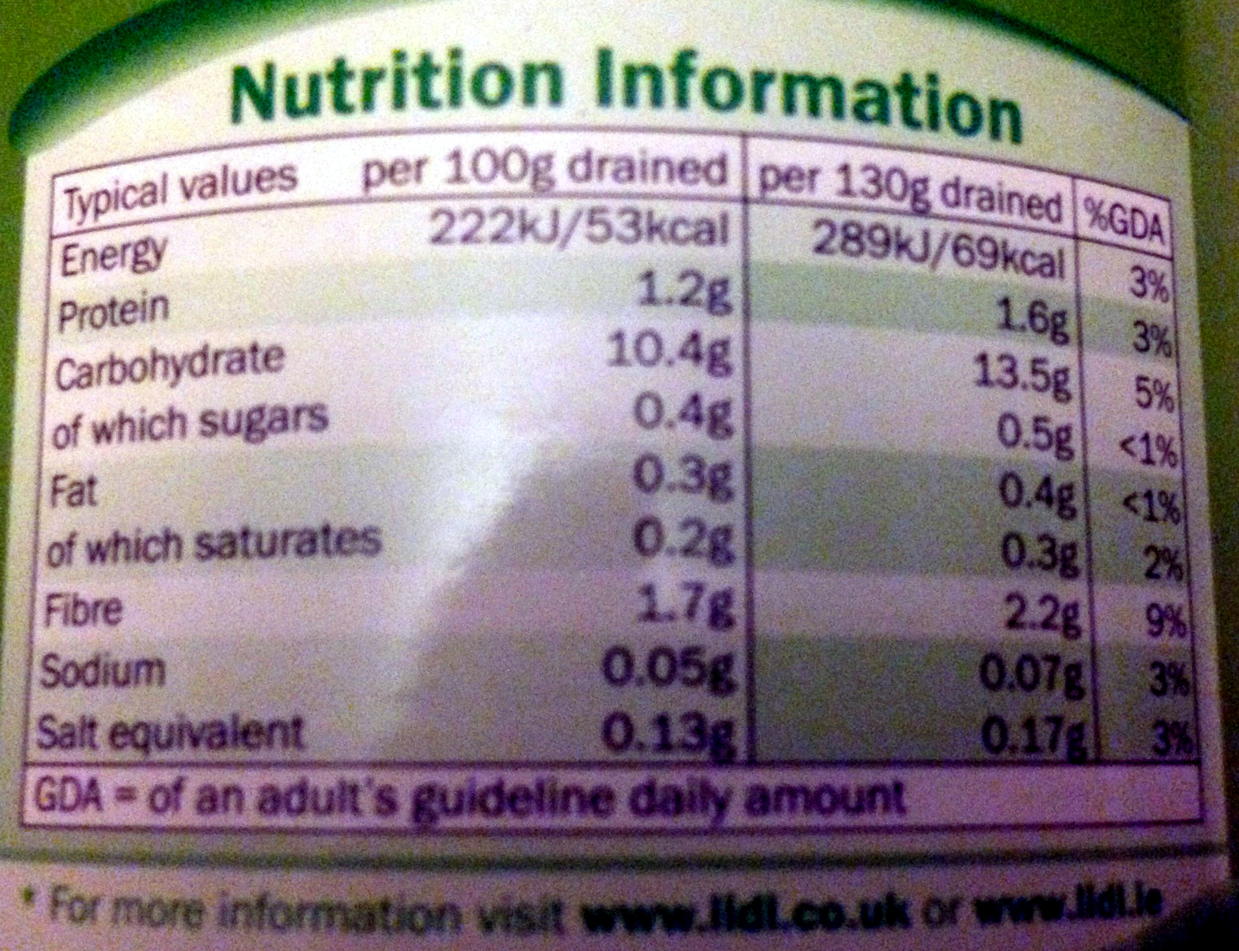 Potatoes - Informations nutritionnelles