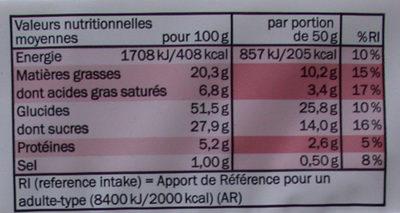 Confiserie FIRENZE cacao - Voedingswaarden - fr