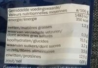 Coquillettes - Información nutricional - fr