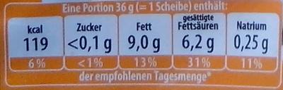 Käseaufschnitt - Voedigswaarden