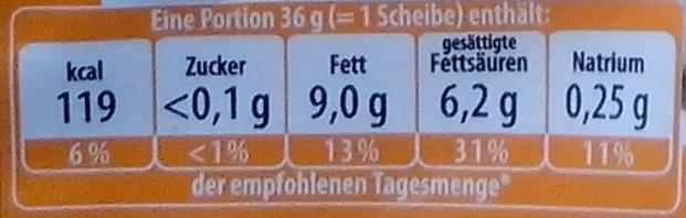 Käseaufschnitt - Nährwertangaben - de