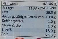Saucisses de Francfort fumées - Nährwertangaben - de