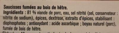 La saucisse geante - Ingrédients