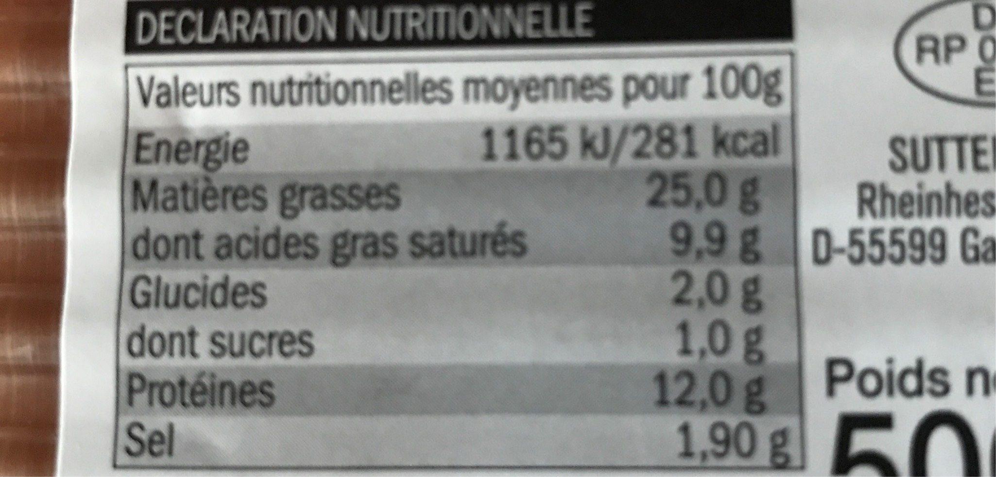 La saucisse geante - Informations nutritionnelles