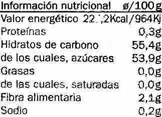 Dulce de membrillo - Informació nutricional