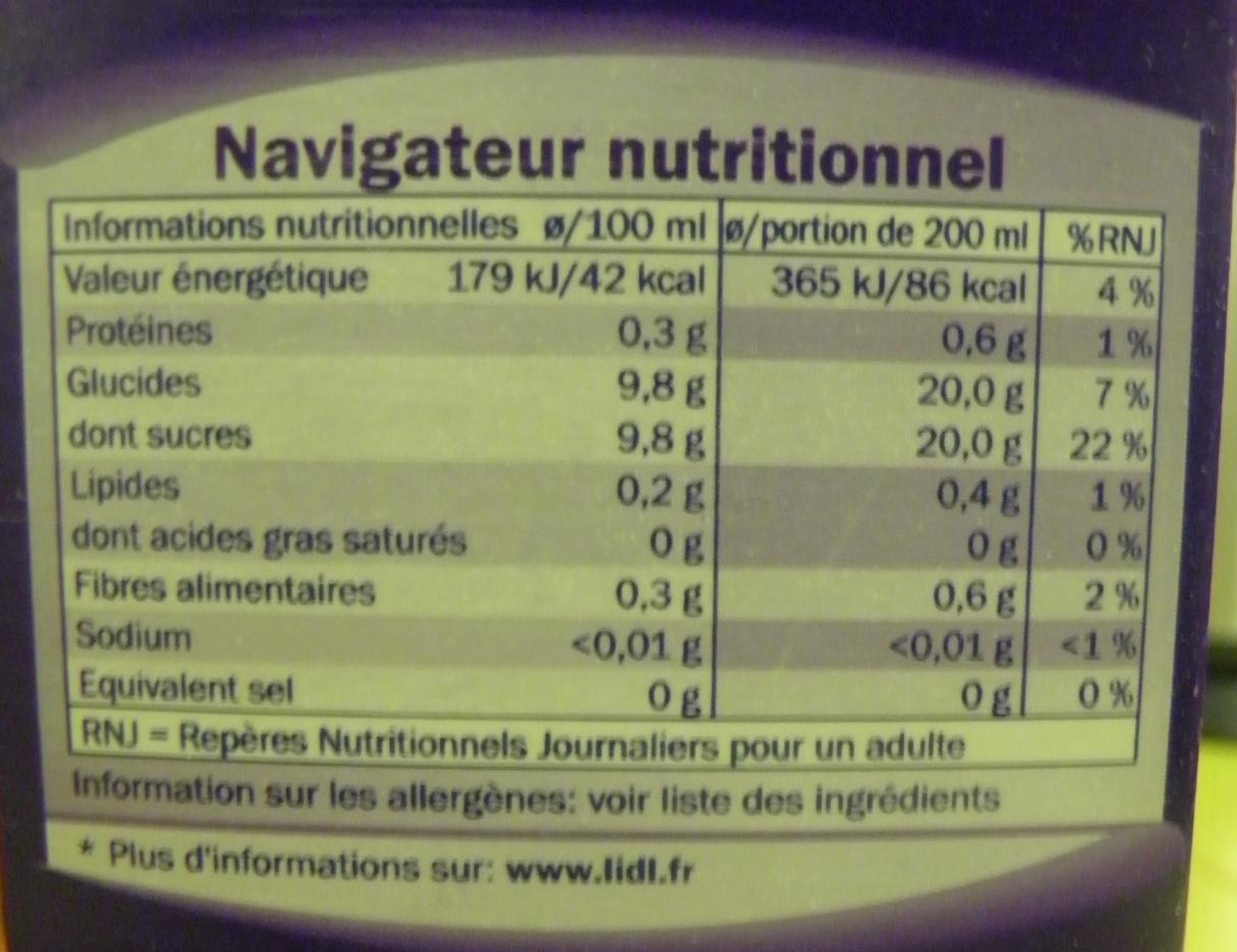 Vitafit Cocktail tropical - Informations nutritionnelles