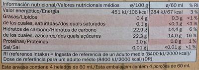 Copacabana - Información nutricional - es
