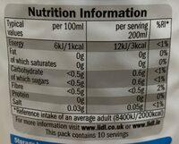 Diet Lemonade - Valori nutrizionali - en