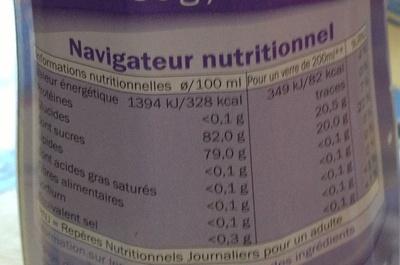 sirop de cassis - Nutrition facts