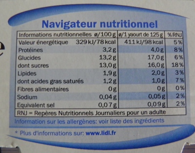 Yaourt sucré aromatisé (12 Pots) - Informations nutritionnelles