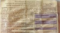 Assortiment Alsacien - Ingrédients