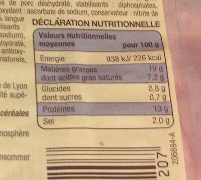 Assortiment Alsacien - Informations nutritionnelles
