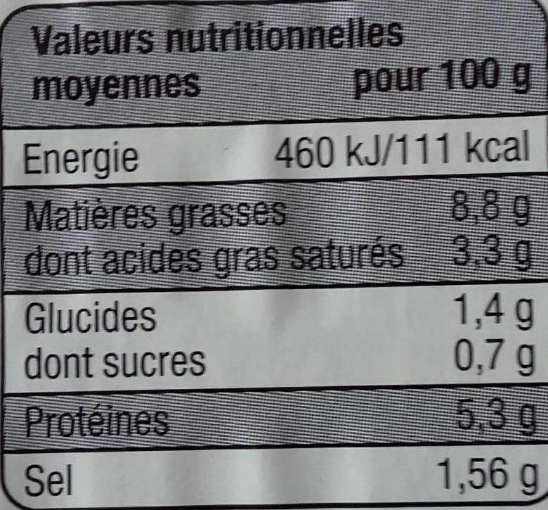 Choucroute garnie supérieure - Informations nutritionnelles - fr