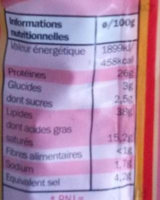 Saucissons - Informations nutritionnelles - fr