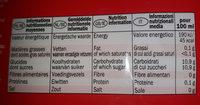 Cola - Informations nutritionnelles