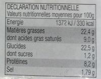 Pâté en croûte cocktail - Informations nutritionnelles