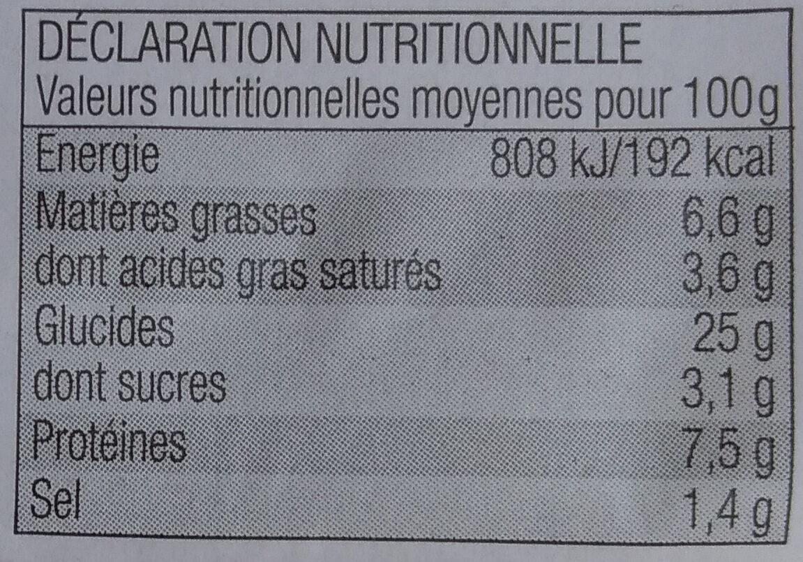 Croque-Monsieur - Informação nutricional - fr