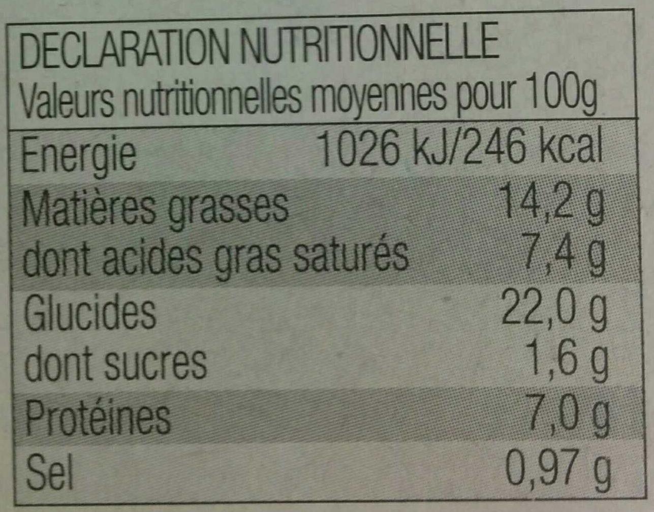 Quiche lorraine - Informations nutritionnelles