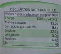 Croissants au jambon - Informations nutritionnelles