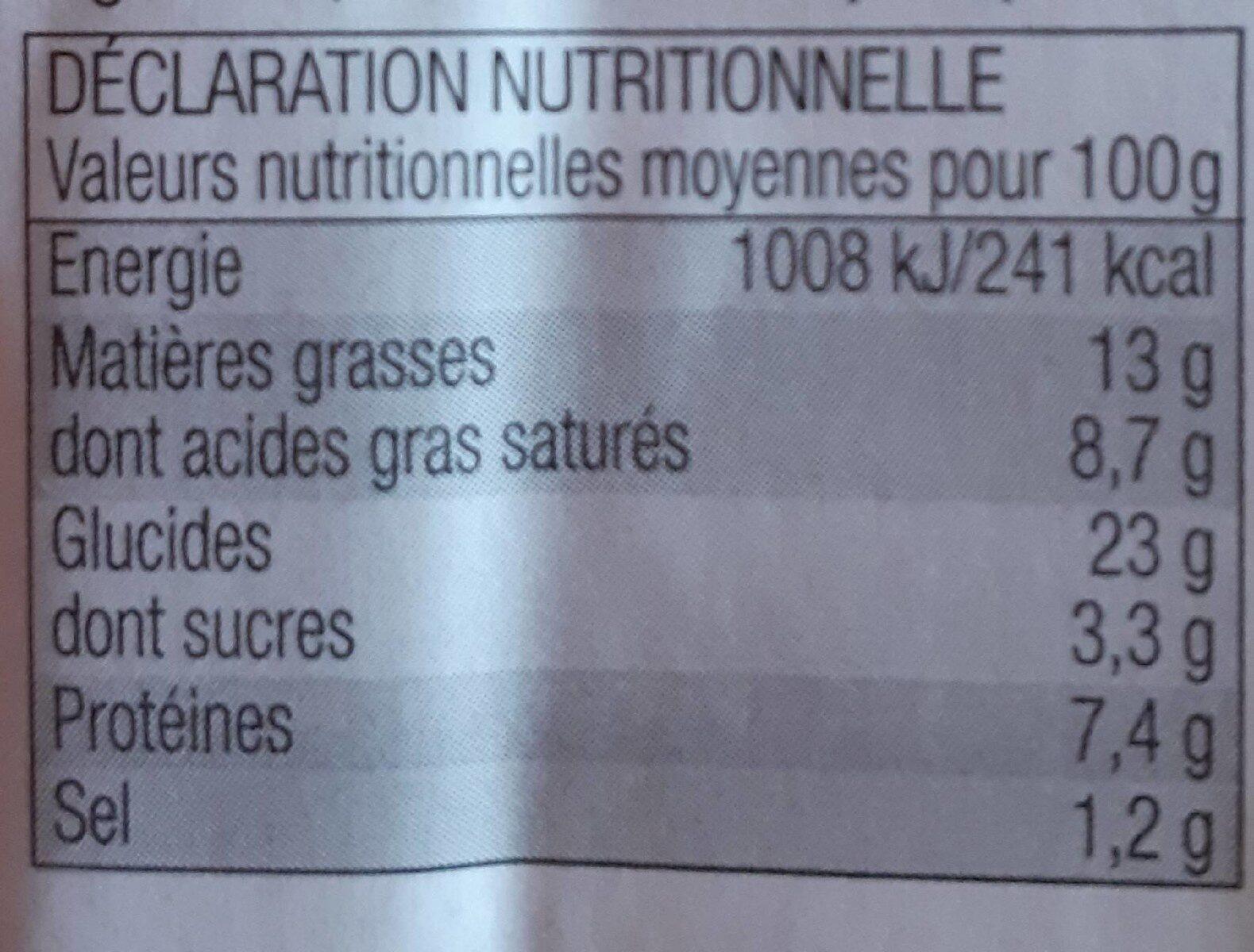 Croissants au jambon - Nutrition facts - fr