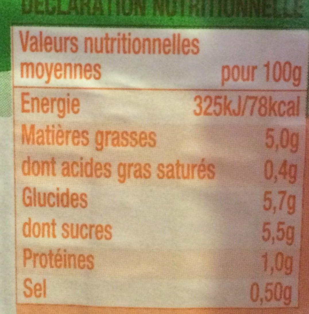 Carottes Râpées à la Ciboulette - Nutrition facts
