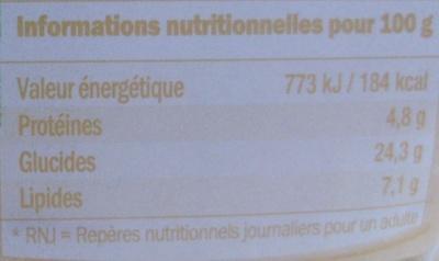 Taboulé orientale - Informations nutritionnelles