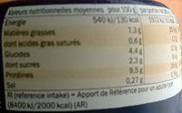 Salade à la Mexicaine au Thon - Informations nutritionnelles - fr