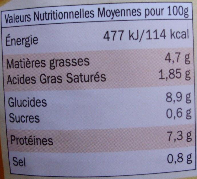 Cassoulet - Nutrition facts