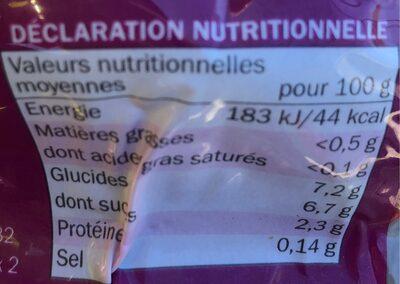 Betteraves rouges, entières, cuites à la vapeur - Nutrition facts - fr