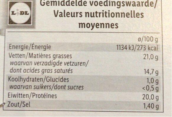 Camembert - Nutrition facts - de
