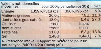 Crottins de chèvre - Información nutricional