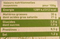 Fromage blanc fondu à la crème - Informations nutritionnelles