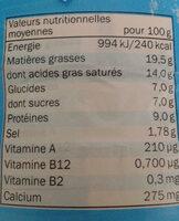 Fromage fondu - Informations nutritionnelles - fr