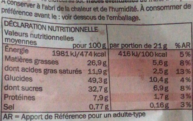 Gauffre aux œufs - Informations nutritionnelles - fr