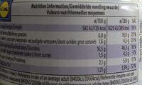 Feuille de vigne - Informations nutritionnelles - fr