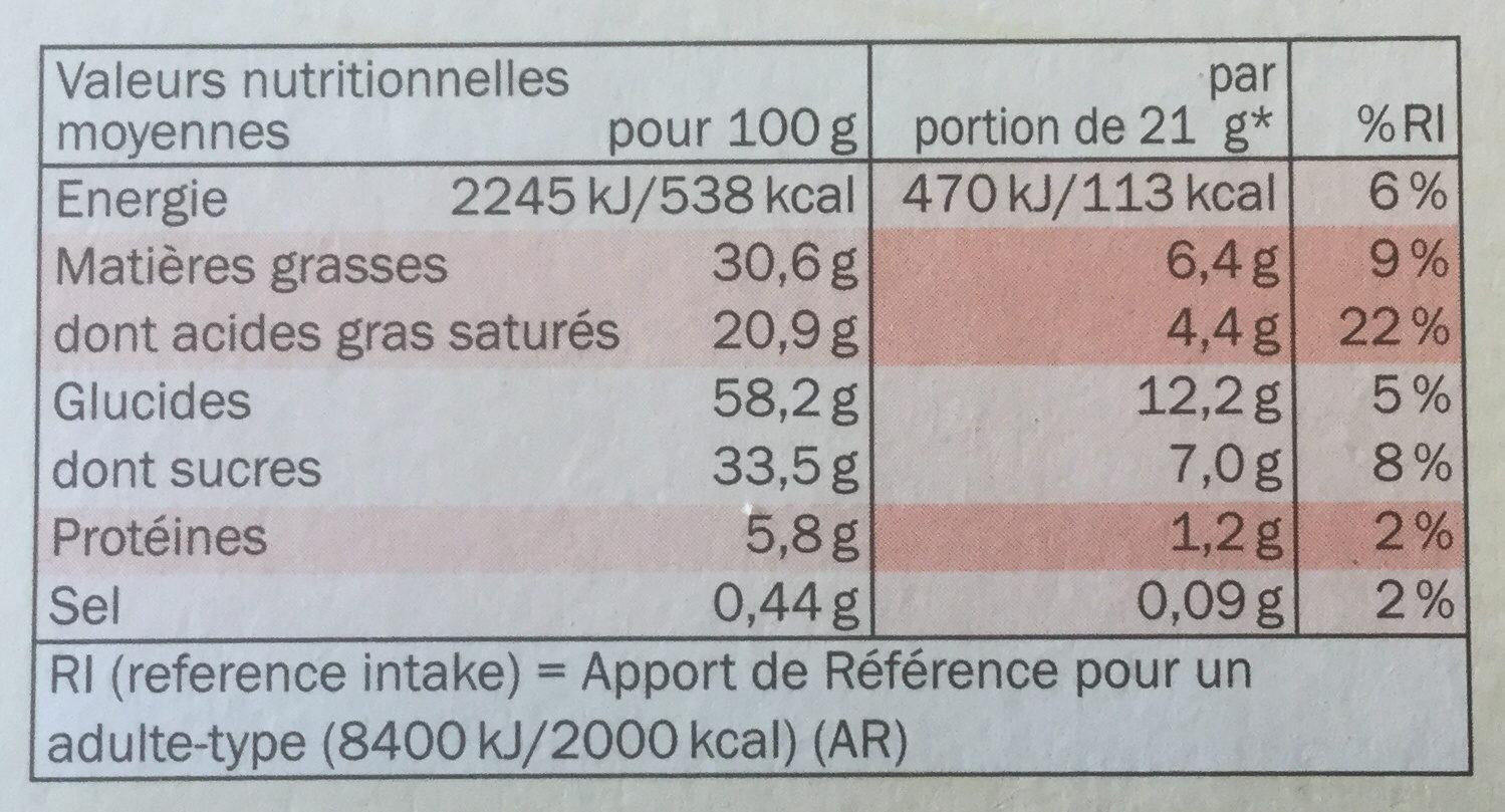 Gaufrettes roulées chocolat noir - Informations nutritionnelles - fr