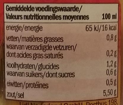 Sauce Piri piri - Informations nutritionnelles - fr