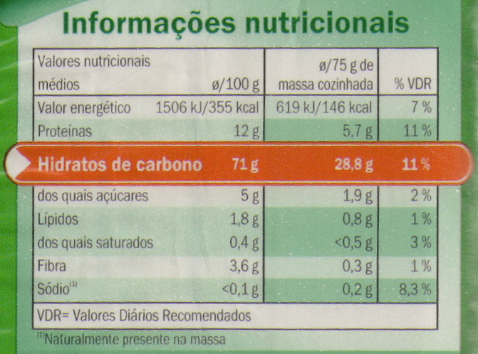 Esparguete - Nutrition facts