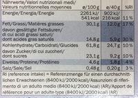 Biscuit Rings Sondey - Información nutricional - es
