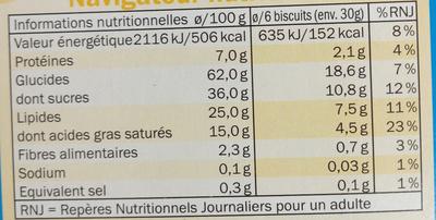 Choco Pouce - Informations nutritionnelles - fr