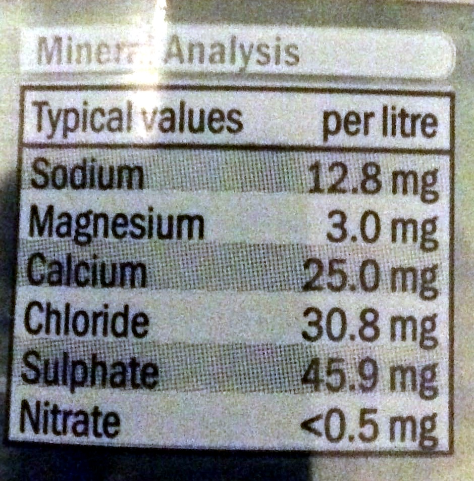 natural mineral water - sparkling - Nutrition facts - en