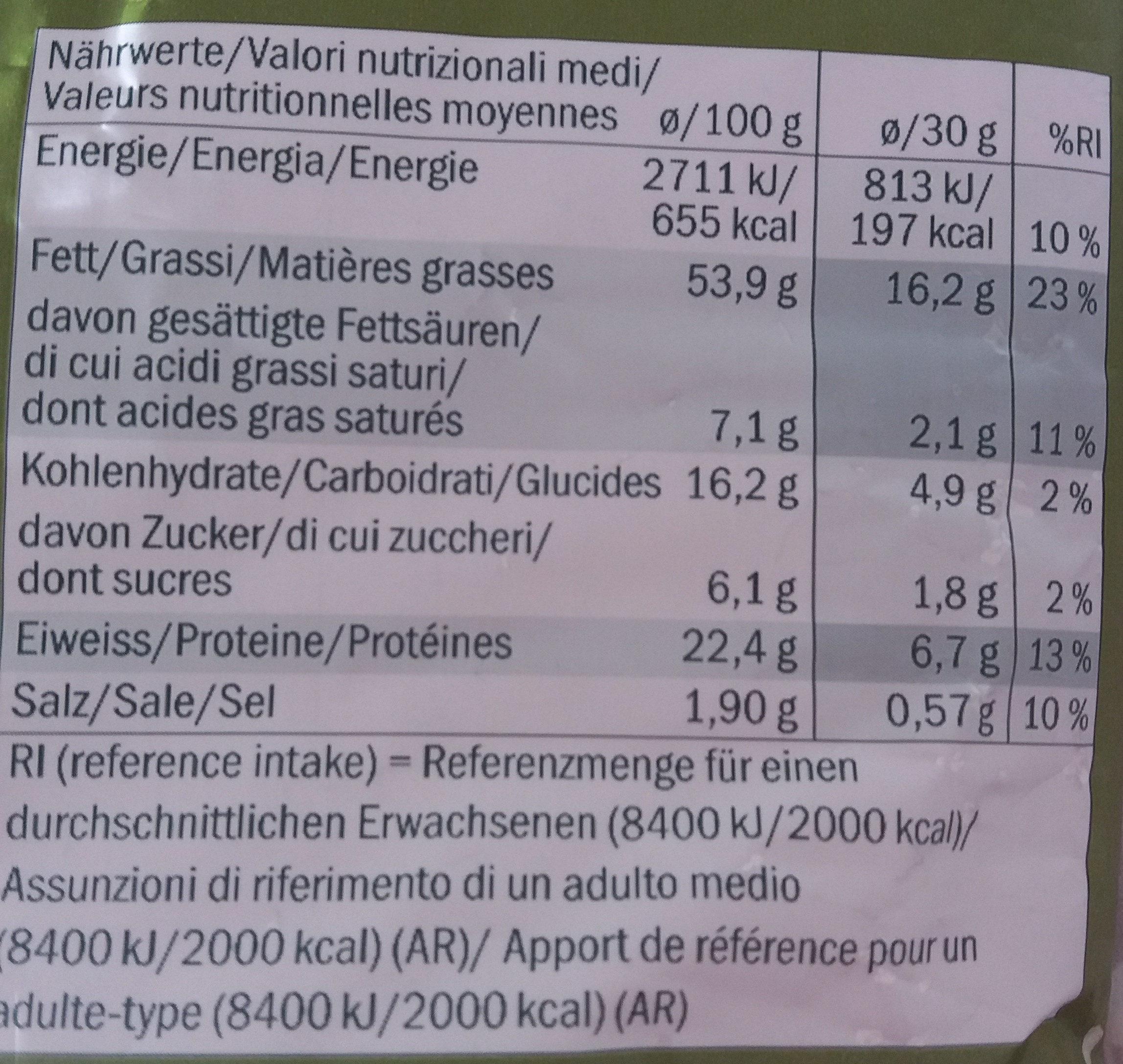 Pistazien/Pistacchi - Informations nutritionnelles - fr