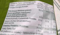 Pistazien/Pistacchi - Valori nutrizionali - fr