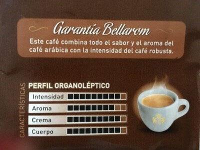 Café molido natural - Informations nutritionnelles - fr