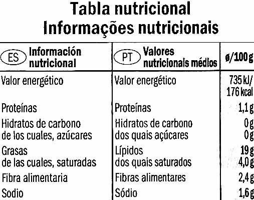 """Aceitunas verdes enteras """"Baresa"""" Variedad Manzanilla - Informations nutritionnelles - es"""