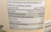 Olives vertes denoyautes - Nutrition facts - fr